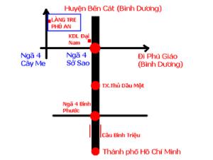 Bản đồ đường đi làng tre Phú An (Bình Dương)