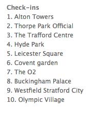 Top 10 điểm được checked-in nhiều nhất tại Anh trên facebook