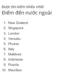 Top 10 điểm du lịch được tìm kiếm nhiều nhất tại Úc