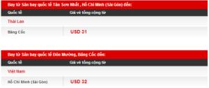 Bảng giá vé máy bay AirAsia khuyến mãi