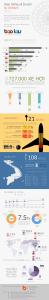 Infographic-baolauvn